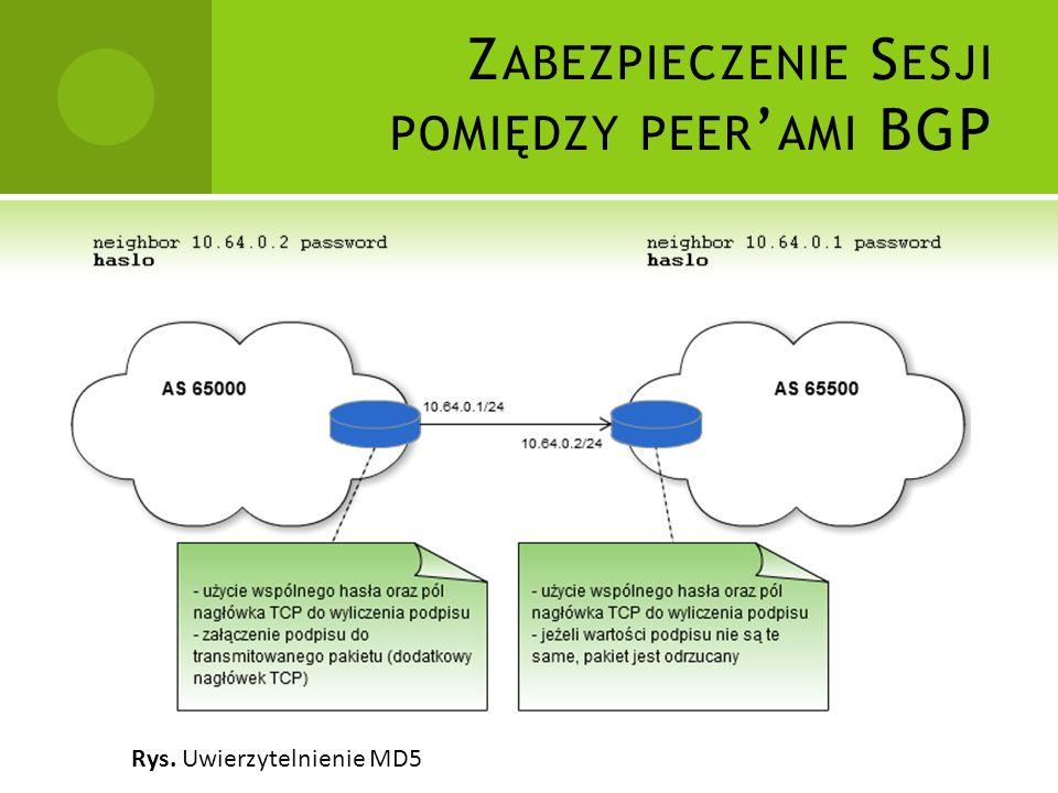 Zabezpieczenie Sesji pomiędzy peer'ami BGP