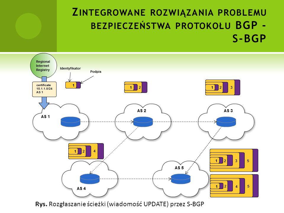 Zintegrowane rozwiązania problemu bezpieczeństwa protokołu BGP - S-BGP