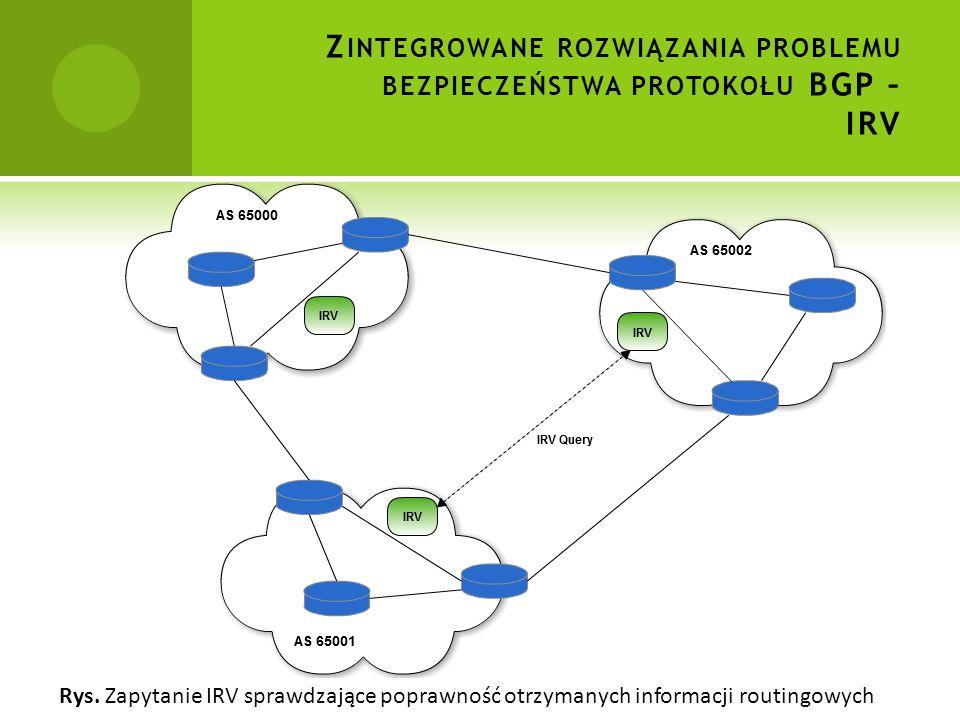 Zintegrowane rozwiązania problemu bezpieczeństwa protokołu BGP – IRV