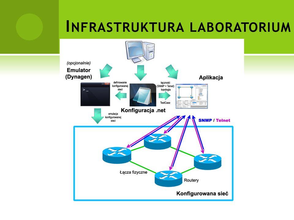 Infrastruktura laboratorium