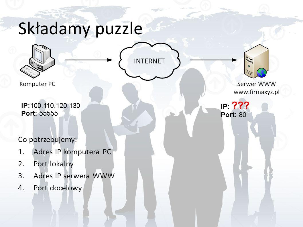 Składamy puzzle Co potrzebujemy: Adres IP komputera PC Port lokalny