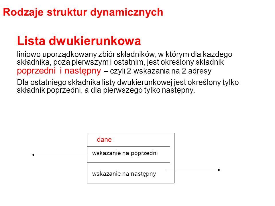 Lista dwukierunkowa Rodzaje struktur dynamicznych