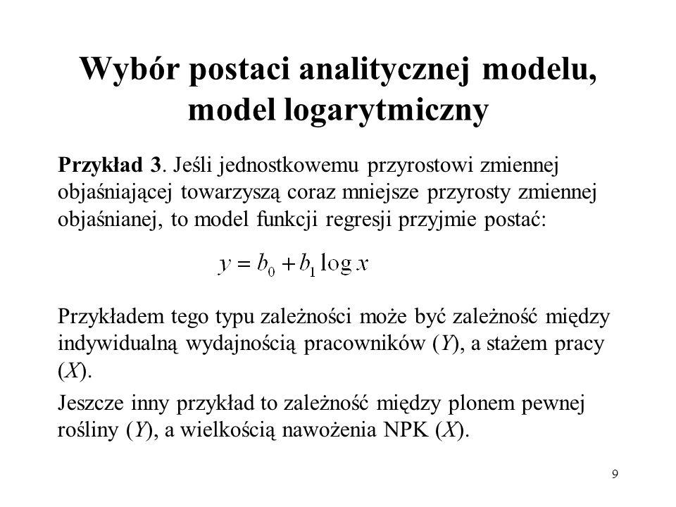 Wybór postaci analitycznej modelu, model logarytmiczny