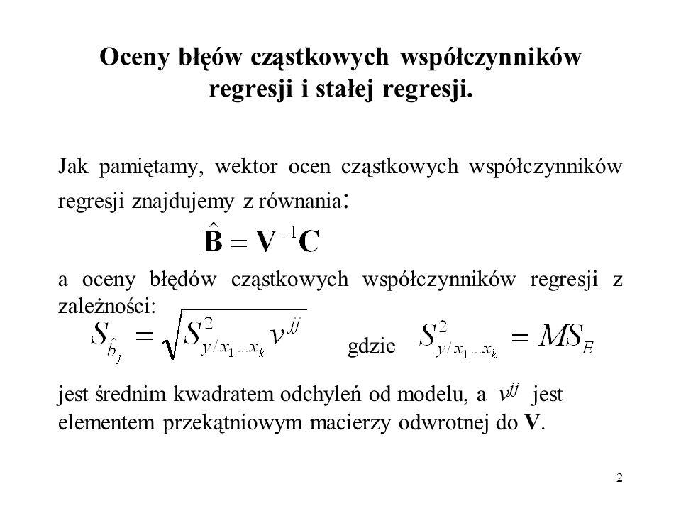 Oceny błęów cząstkowych współczynników regresji i stałej regresji.