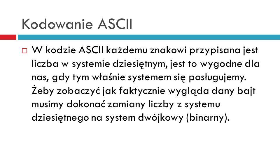 Kodowanie ASCII