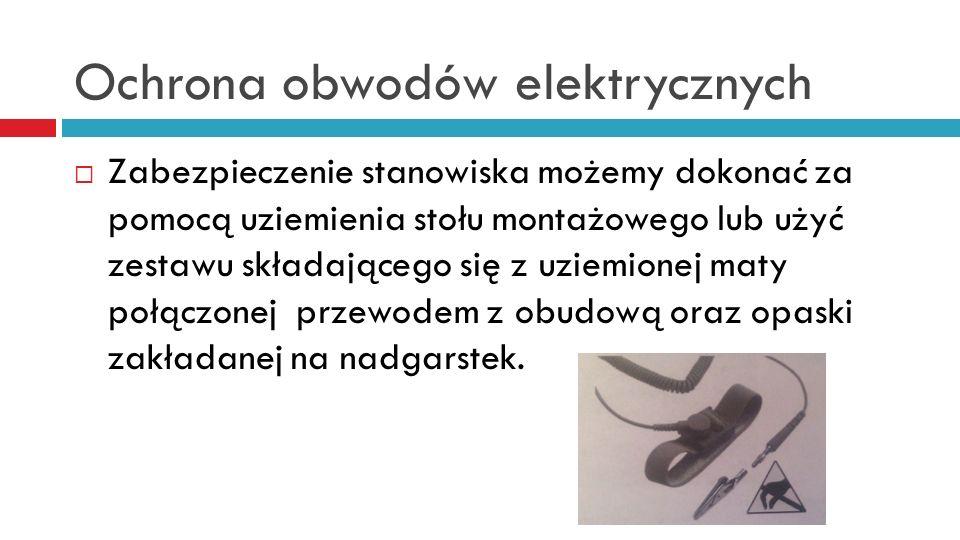 Ochrona obwodów elektrycznych