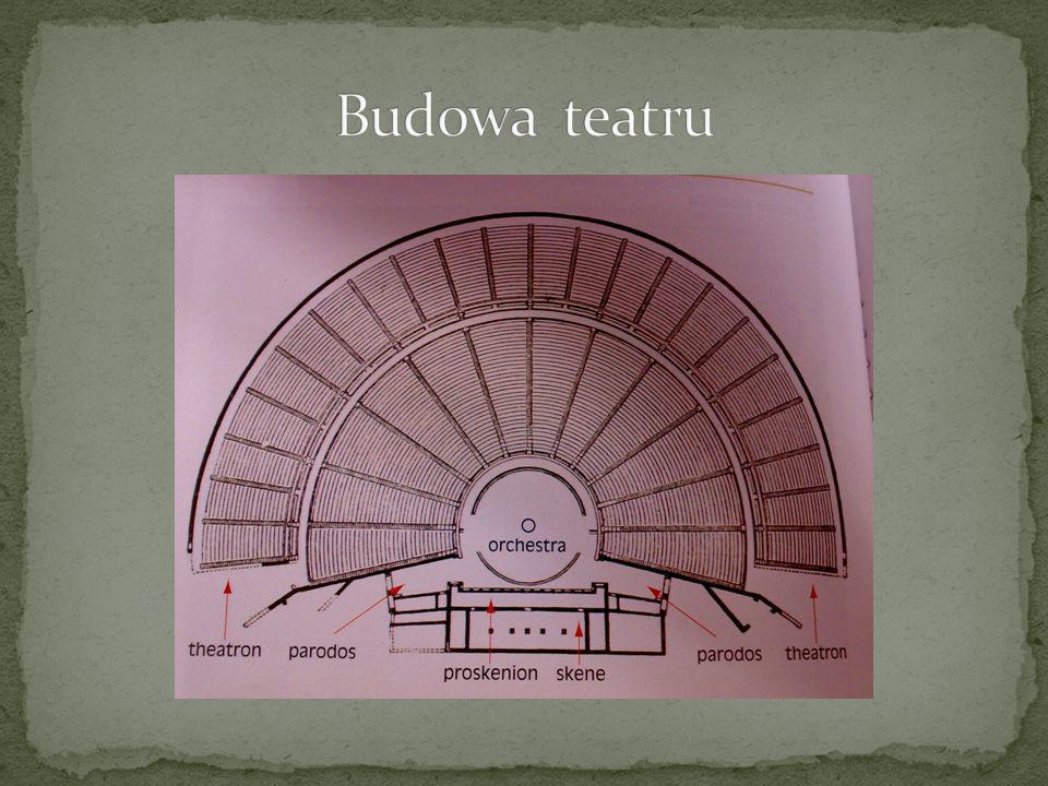 Budowa teatru