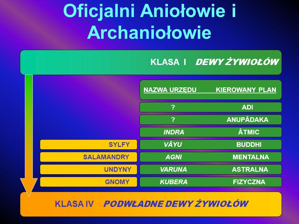 Oficjalni Aniołowie i Archaniołowie