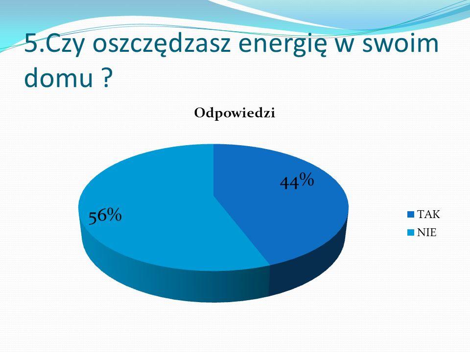 5.Czy oszczędzasz energię w swoim domu