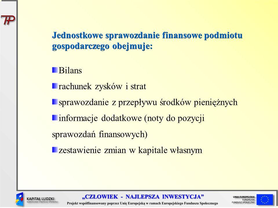 Jednostkowe sprawozdanie finansowe podmiotu gospodarczego obejmuje: