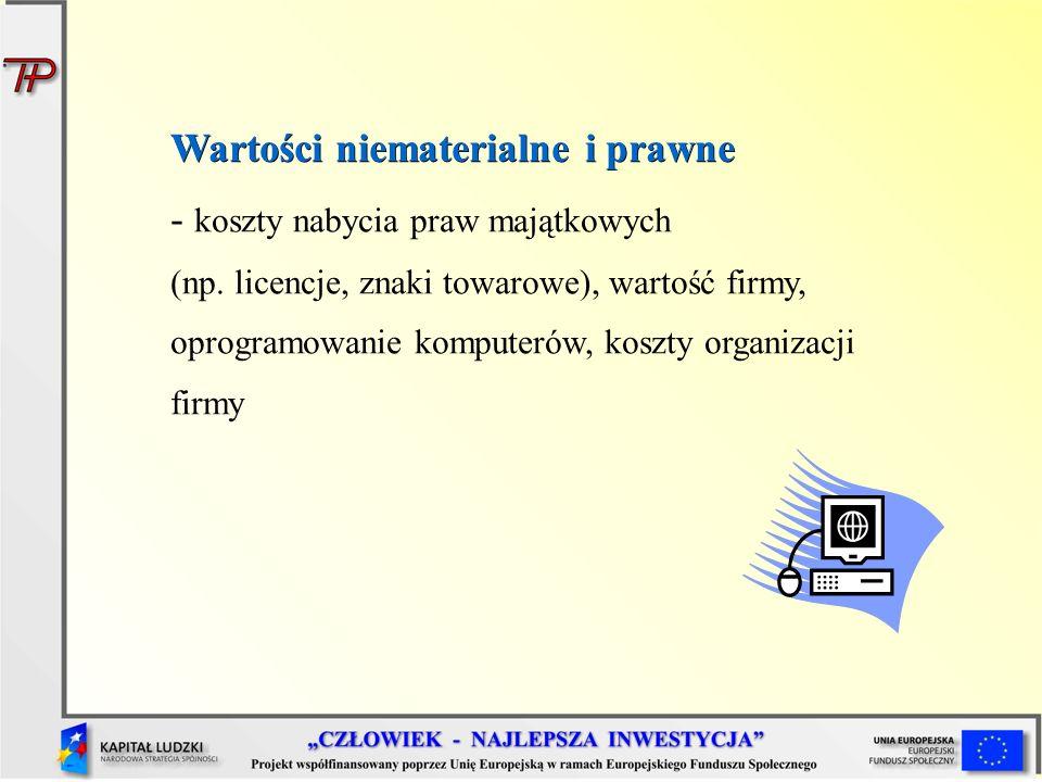 Wartości niematerialne i prawne - koszty nabycia praw majątkowych (np