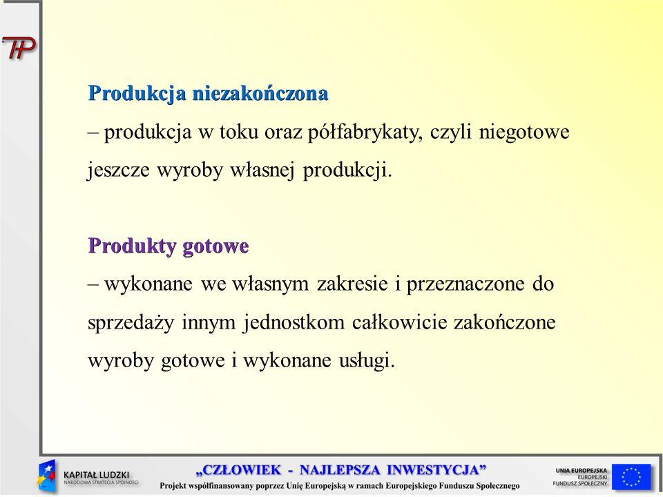 Produkcja niezakończona – produkcja w toku oraz półfabrykaty, czyli niegotowe jeszcze wyroby własnej produkcji.