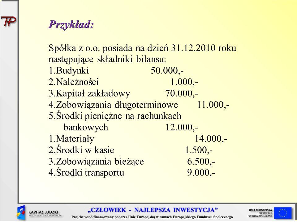 Przykład: Spółka z o.o. posiada na dzień 31.12.2010 roku następujące składniki bilansu: Budynki 50.000,-
