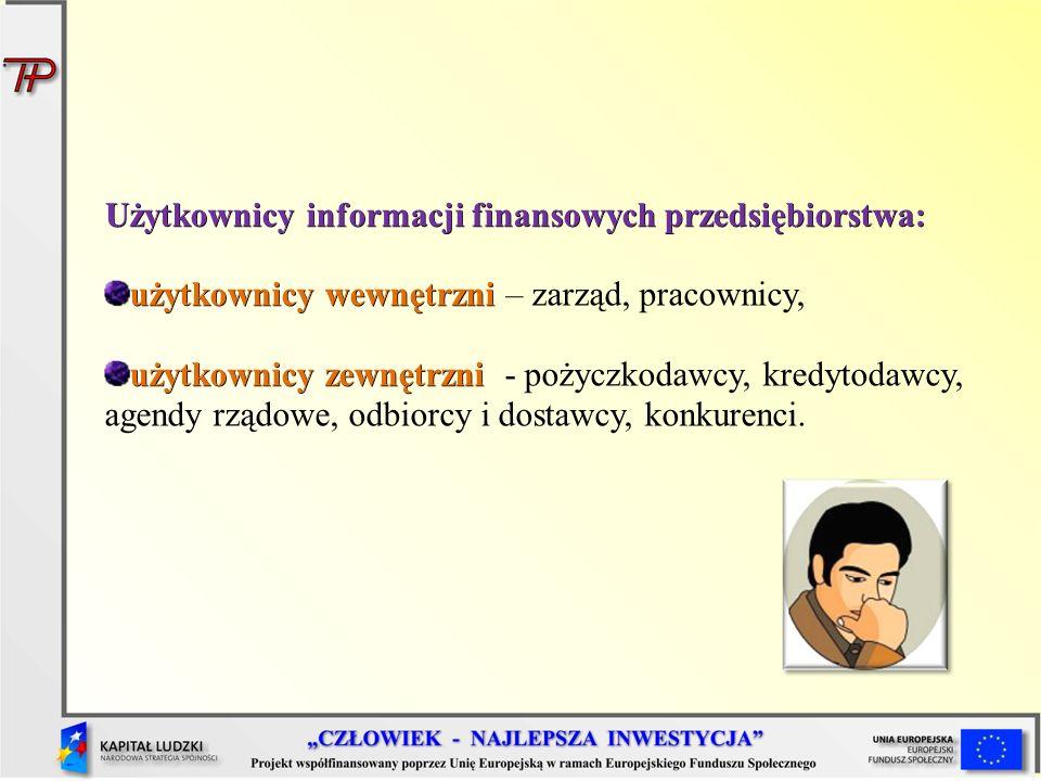 Użytkownicy informacji finansowych przedsiębiorstwa: