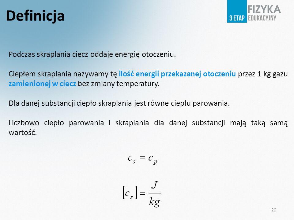 Definicja Podczas skraplania ciecz oddaje energię otoczeniu.