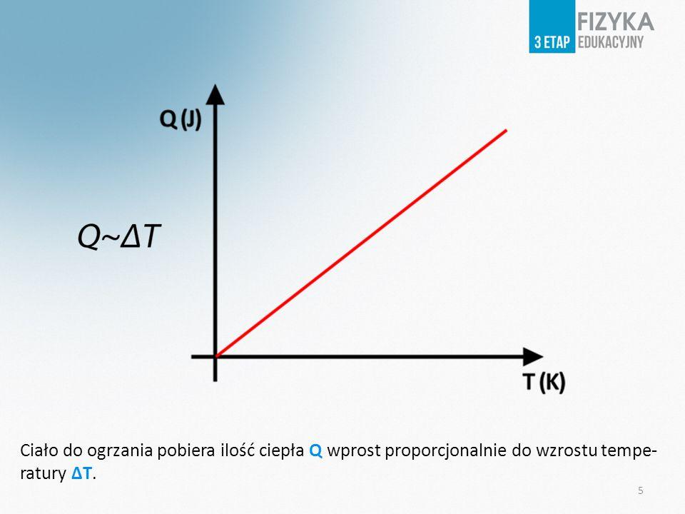 Ciało do ogrzania pobiera ilość ciepła Q wprost proporcjonalnie do wzrostu tempe-ratury ΔT.