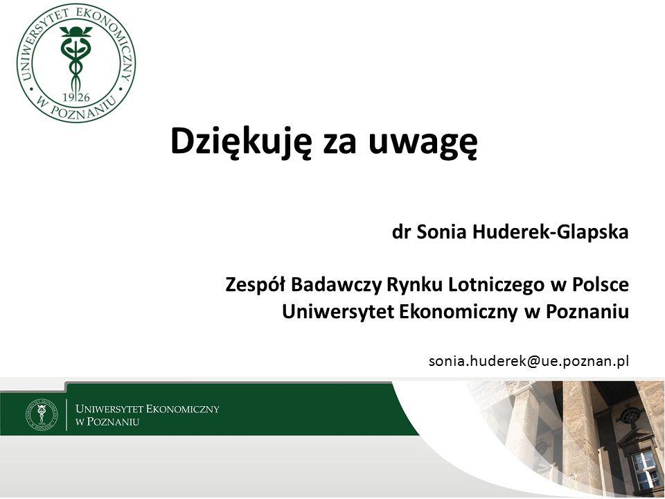 Dziękuję za uwagę dr Sonia Huderek-Glapska