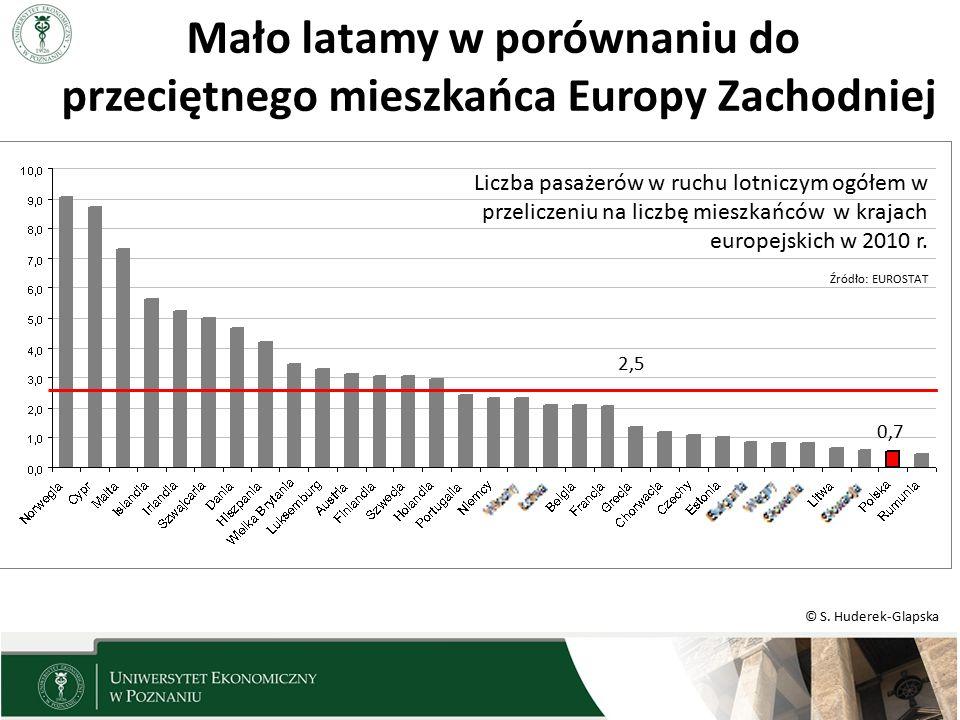 Mało latamy w porównaniu do przeciętnego mieszkańca Europy Zachodniej
