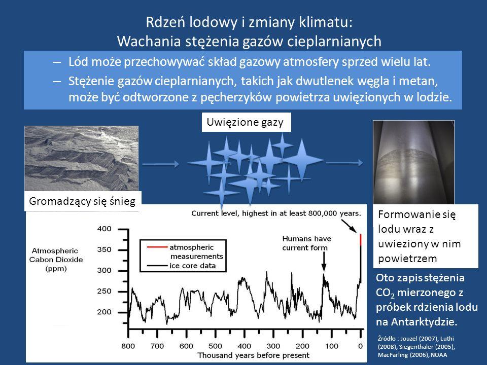 Rdzeń lodowy i zmiany klimatu: Wachania stężenia gazów cieplarnianych