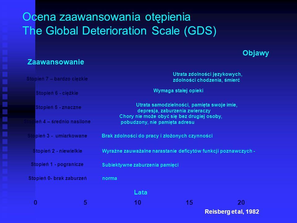 Ocena zaawansowania otępienia The Global Deterioration Scale (GDS)