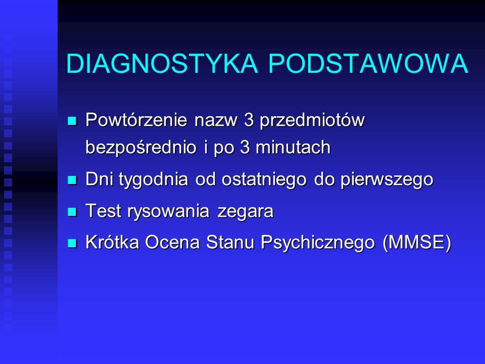 DIAGNOSTYKA PODSTAWOWA