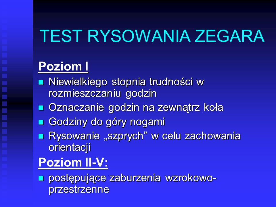 TEST RYSOWANIA ZEGARA Poziom I Poziom II-V:
