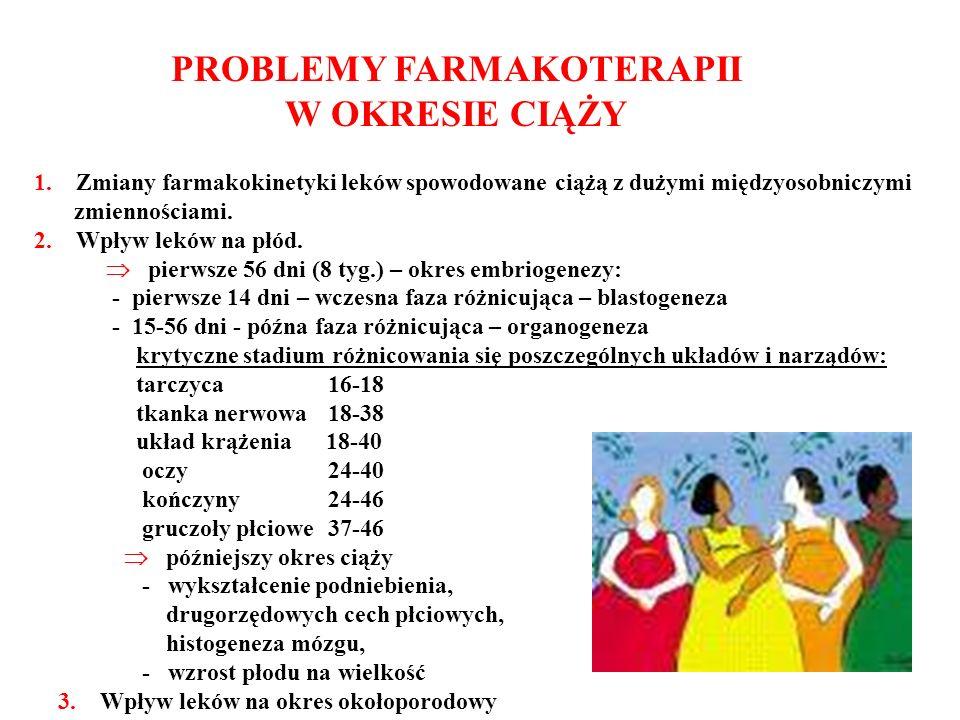PROBLEMY FARMAKOTERAPII