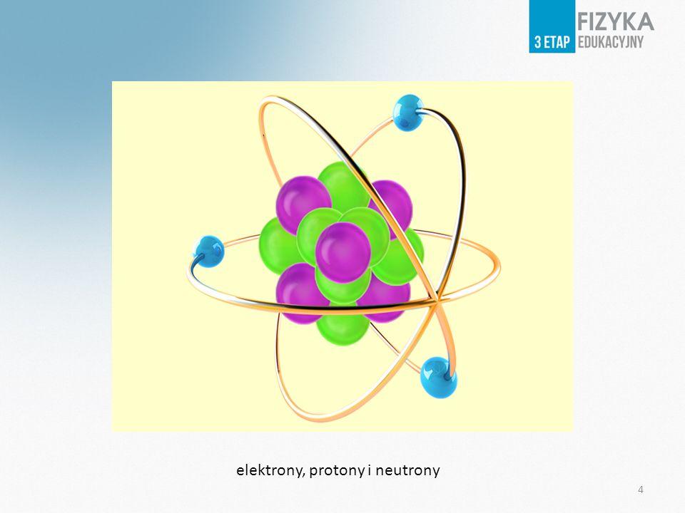 elektrony, protony i neutrony