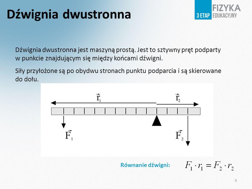 Dźwignia dwustronna Dźwignia dwustronna jest maszyną prostą. Jest to sztywny pręt podparty. w punkcie znajdującym się między końcami dźwigni.