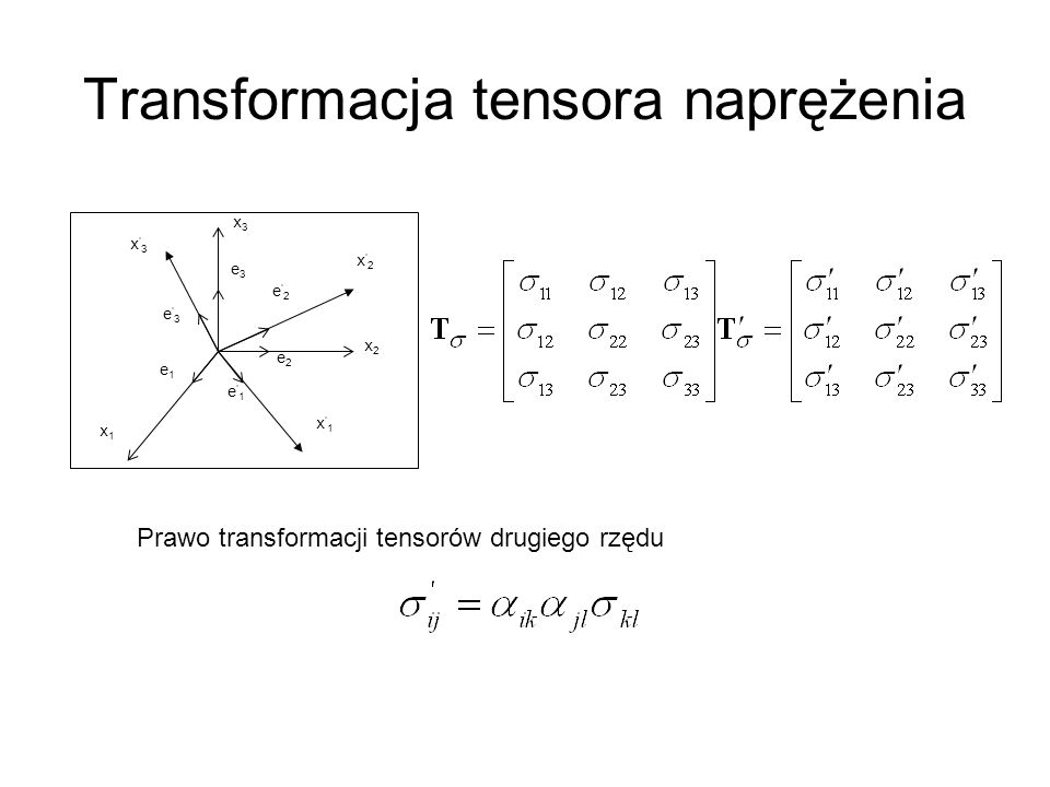 Transformacja tensora naprężenia