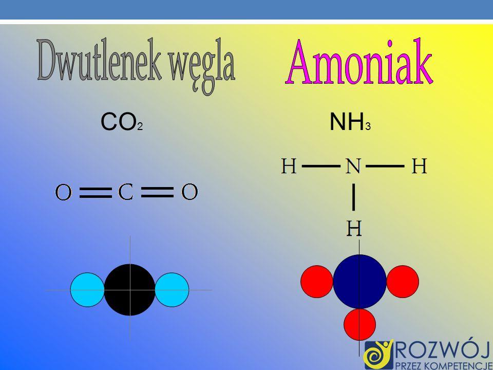 Dwutlenek węgla Amoniak CO2 NH3