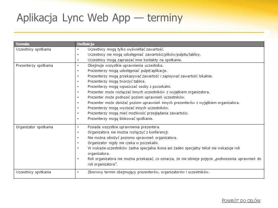 Aplikacja Lync Web App — terminy