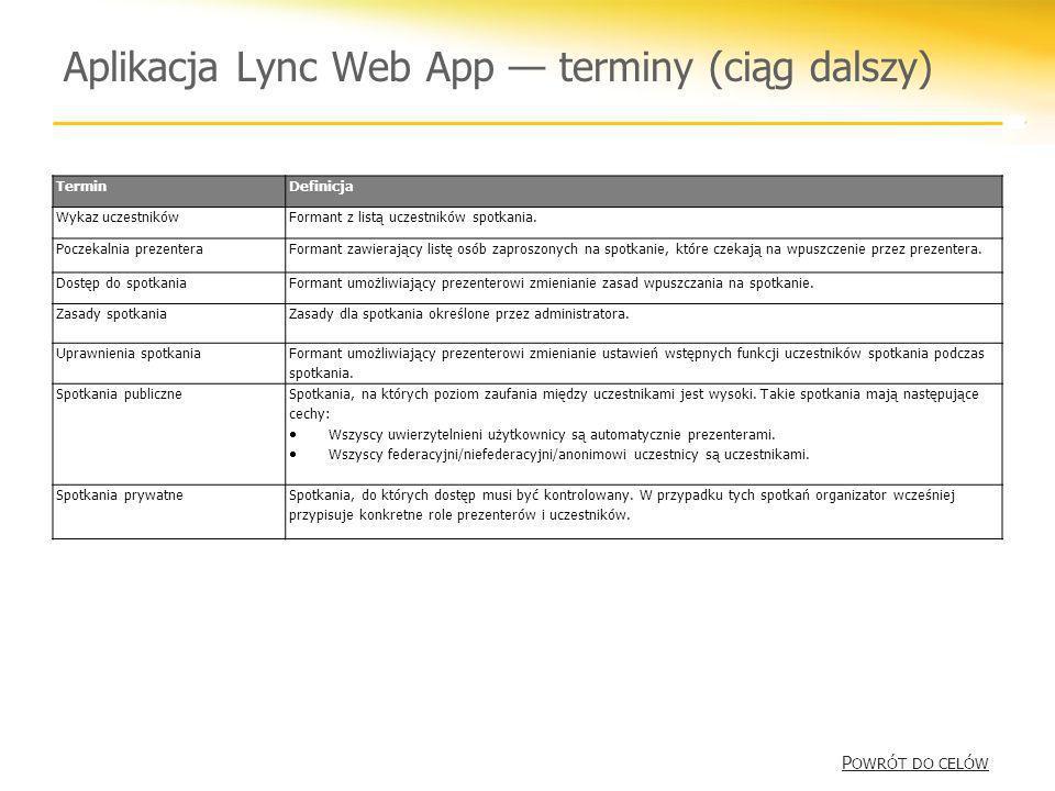 Aplikacja Lync Web App — terminy (ciąg dalszy)