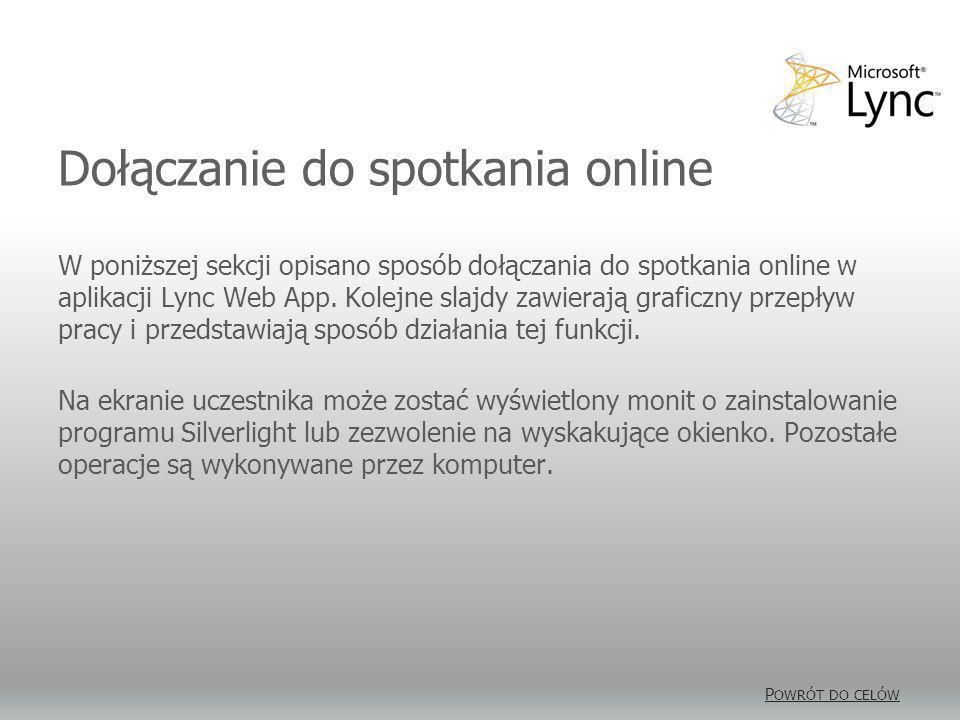 Dołączanie do spotkania online