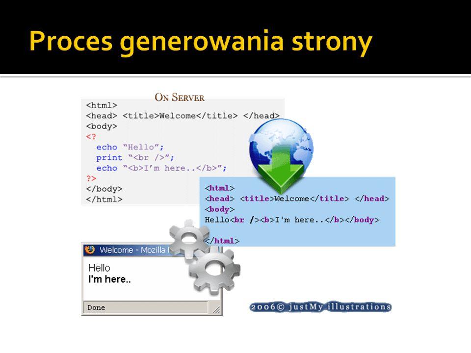 Proces generowania strony