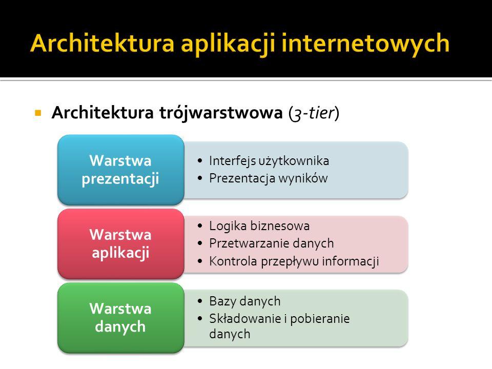 Architektura aplikacji internetowych
