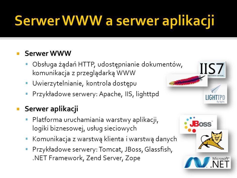 Serwer WWW a serwer aplikacji