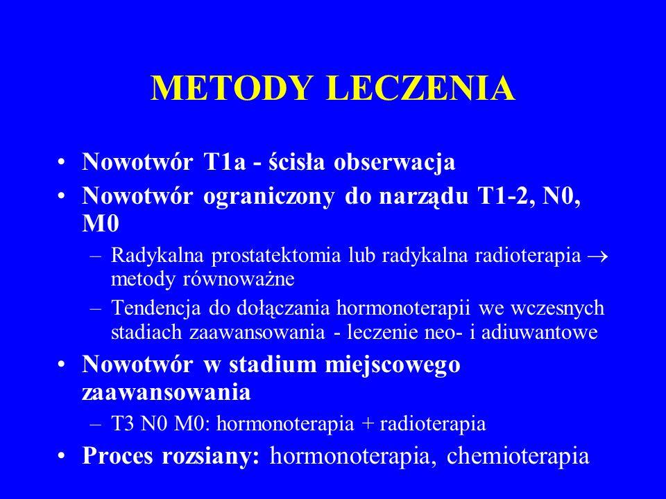 METODY LECZENIA Nowotwór T1a - ścisła obserwacja
