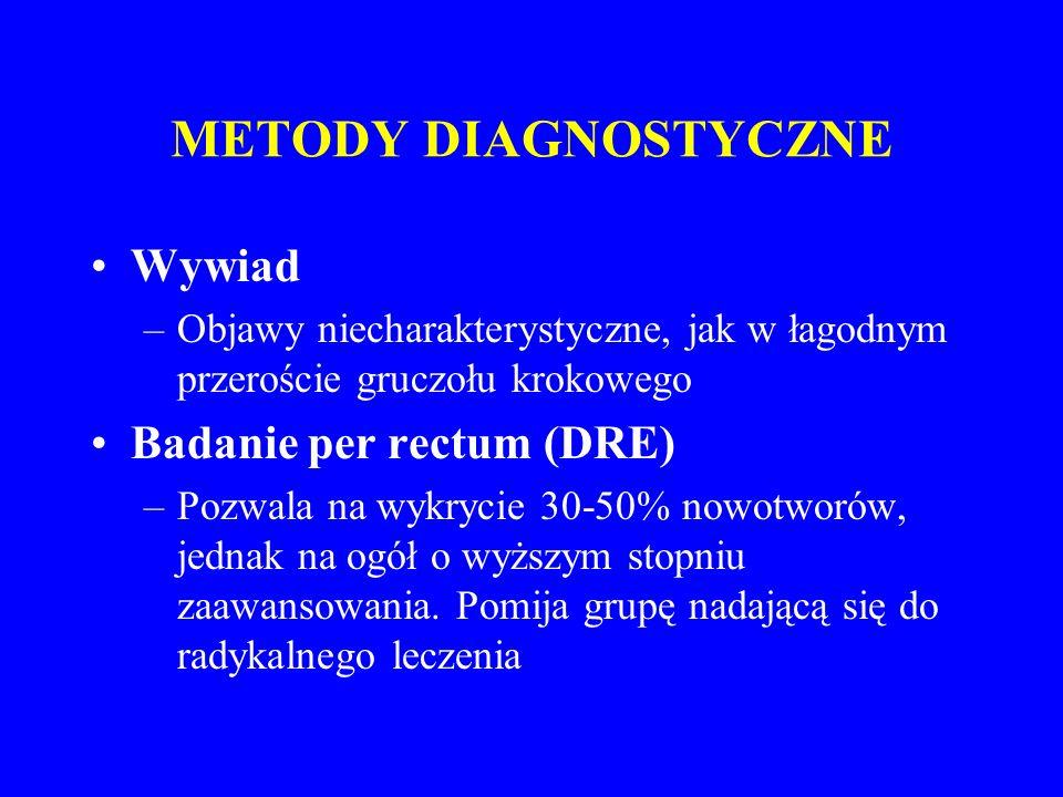 METODY DIAGNOSTYCZNE Wywiad Badanie per rectum (DRE)