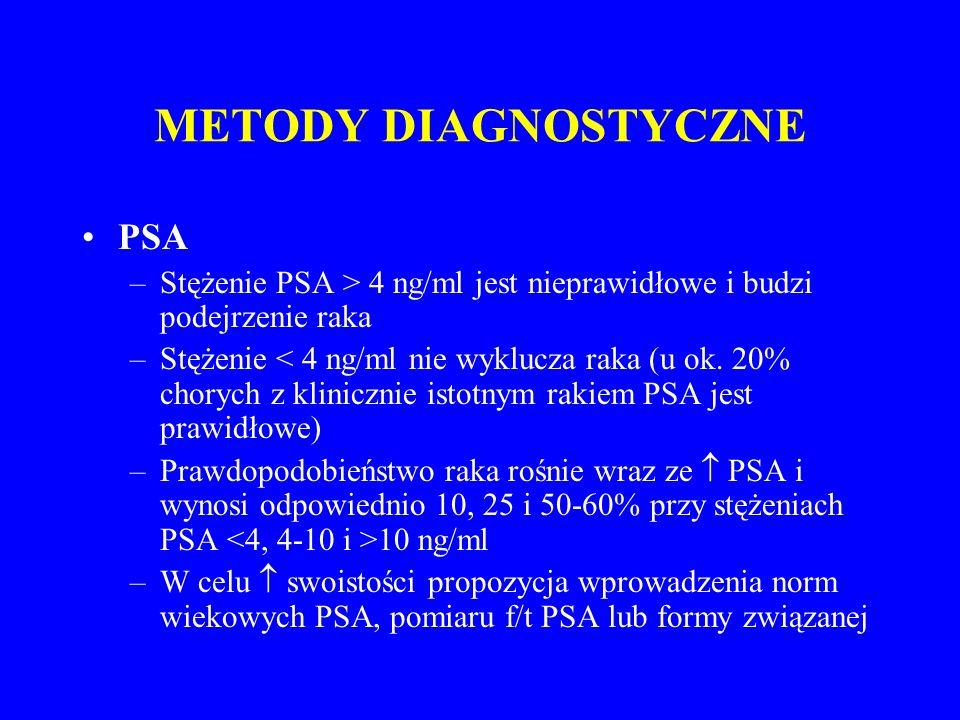 METODY DIAGNOSTYCZNE PSA