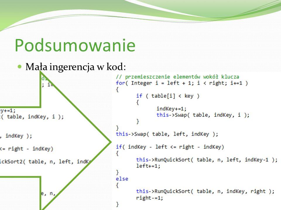 Podsumowanie Mała ingerencja w kod: