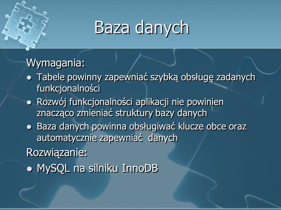 Baza danych Wymagania: Rozwiązanie: MySQL na silniku InnoDB