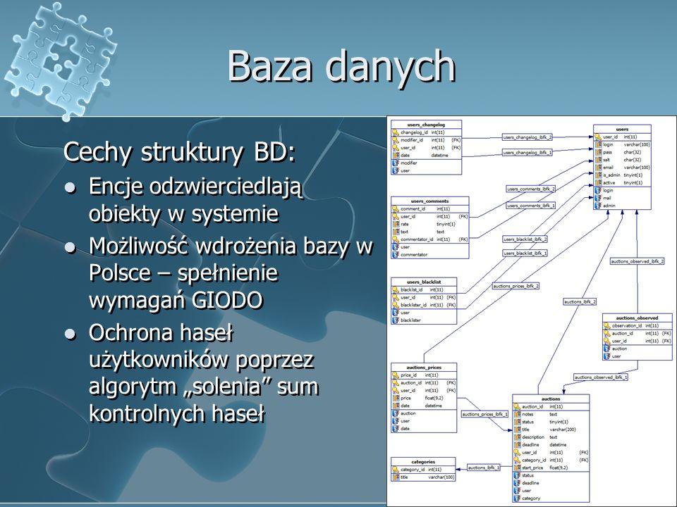 Baza danych Cechy struktury BD: