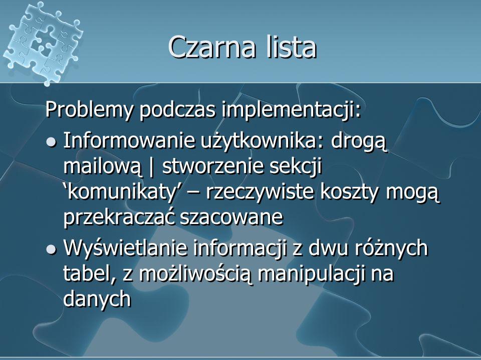 Czarna lista Problemy podczas implementacji: