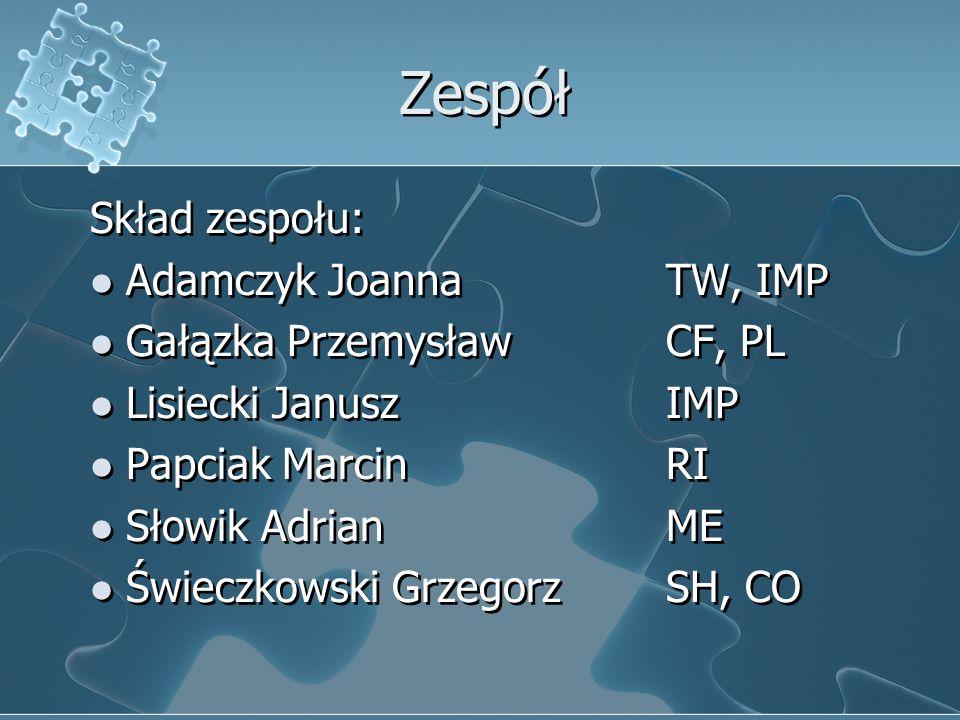 Zespół Skład zespołu: Adamczyk Joanna TW, IMP