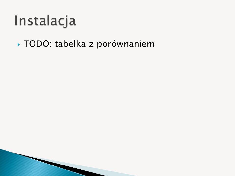 Instalacja TODO: tabelka z porównaniem