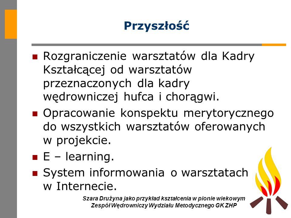 System informowania o warsztatach w Internecie.