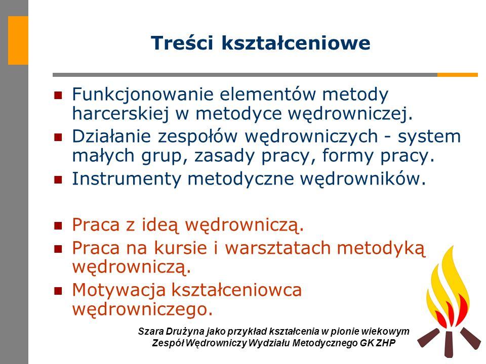 Treści kształceniowe Funkcjonowanie elementów metody harcerskiej w metodyce wędrowniczej.