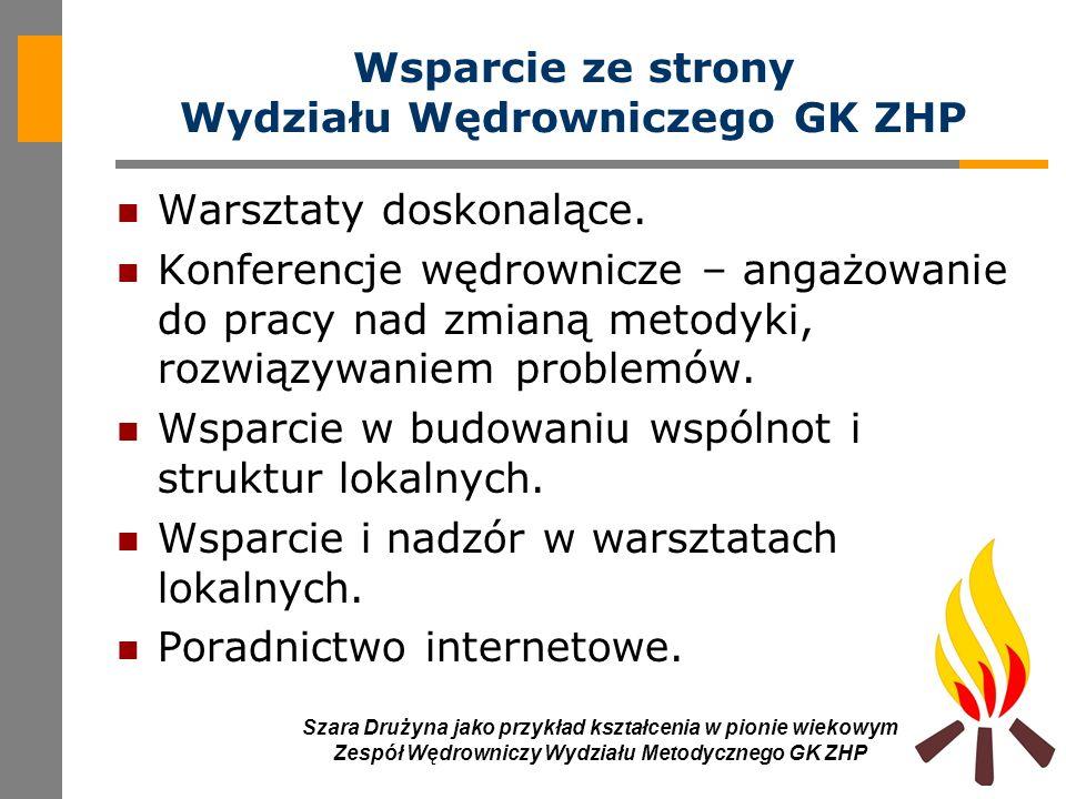 Wsparcie ze strony Wydziału Wędrowniczego GK ZHP