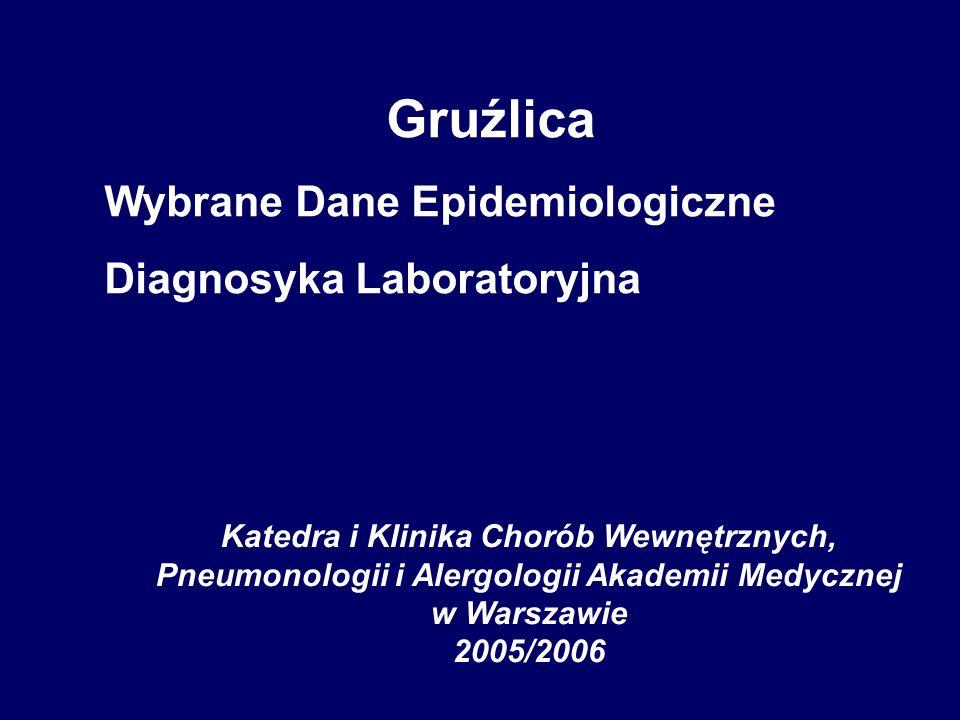 Gruźlica Wybrane Dane Epidemiologiczne Diagnosyka Laboratoryjna